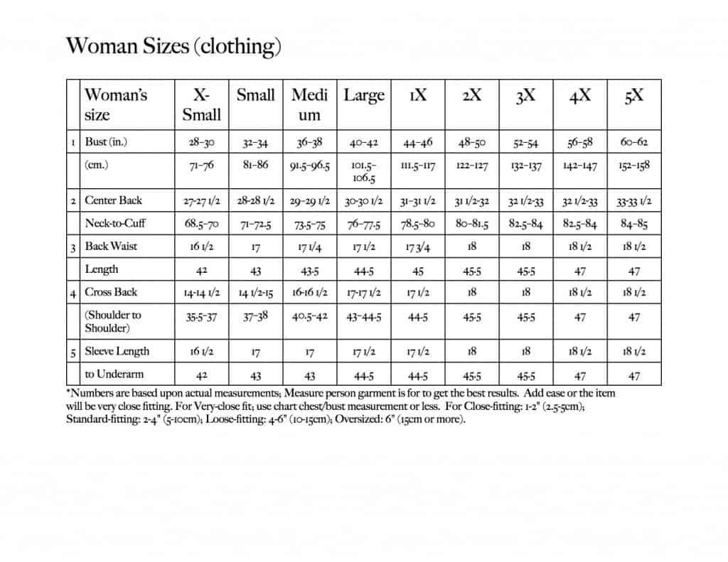 Chart for Women sizes & measurements