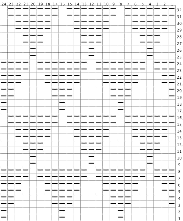 Pyramid Stitch Chart IN THE ROUND