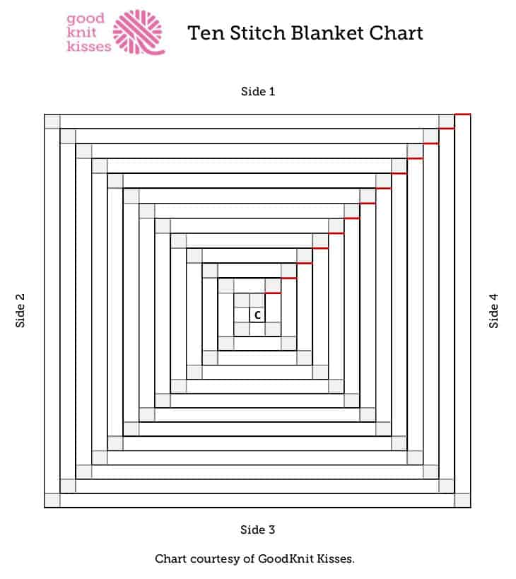Ten Stitch Blanket Diagram for planning colors