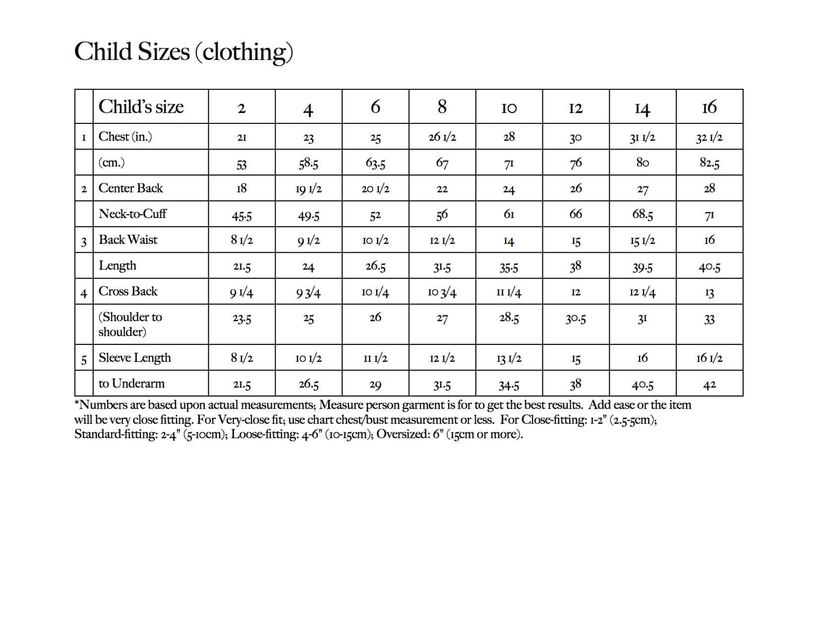 26ce46e9dd Child Sizes Chart by Kristen Mangus at GoodKnit Kisses
