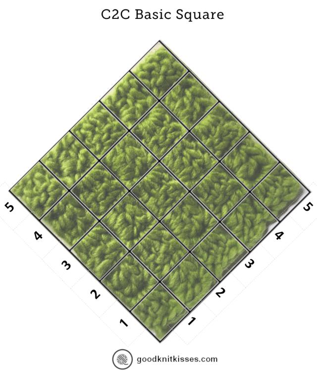 C2C Interactive Crochet Calculators | GoodKnit Kisses