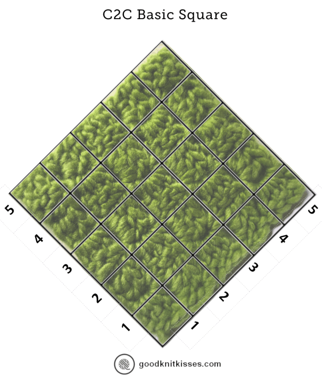 C2C Interactive Crochet Calculators Swatch with grid overlay