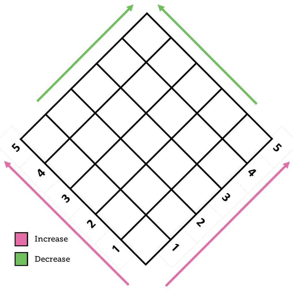 C2c Interactive Crochet Calculators Goodknit Kisses,How Long Do Cats Live Domestic