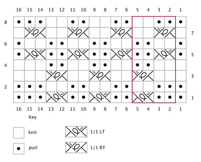 ripple twist stitch loom knit chart
